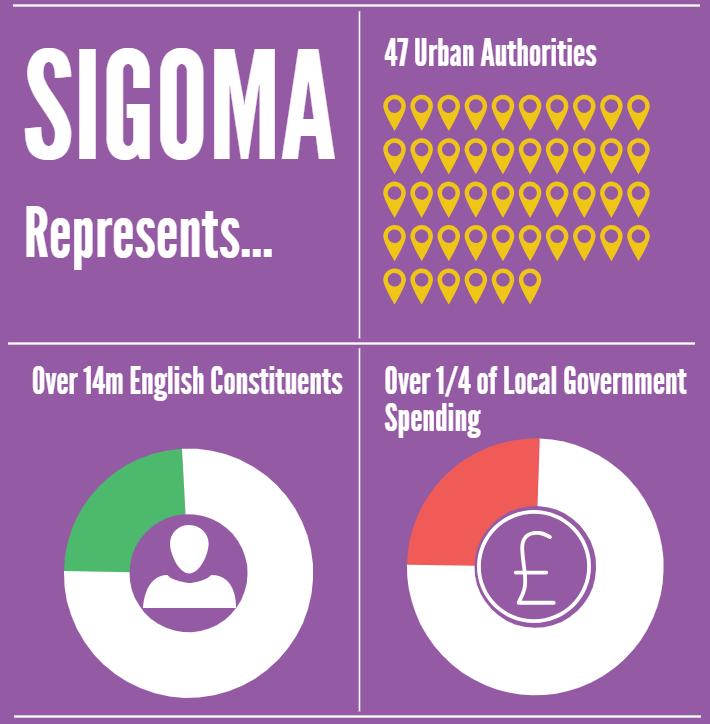 Sigoma Membership 301818